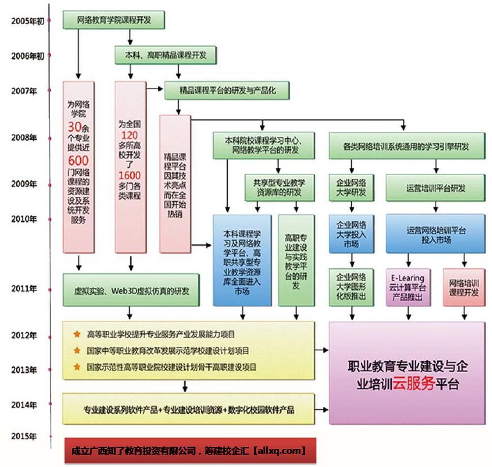 亚博电竞官网官方主页合作简介